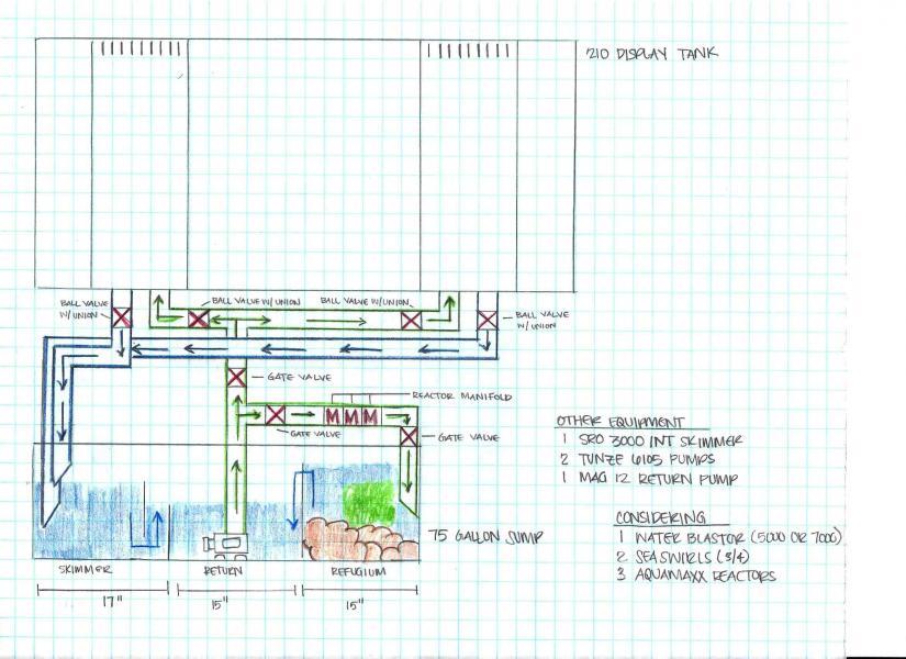 Sump plumbing diagram please review critique suggest for Koi pond plumbing diagram